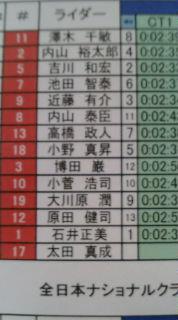 全日本九州速報