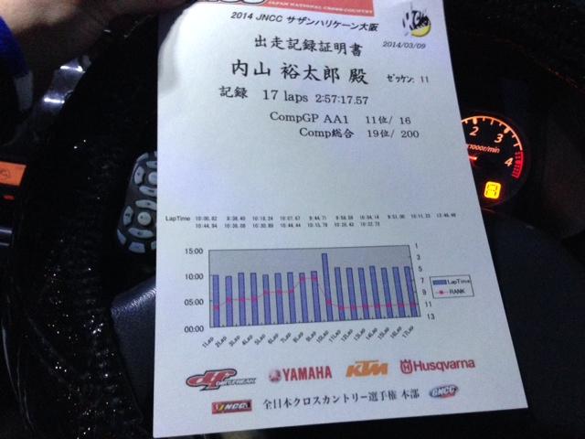JNCC  R1大阪大会